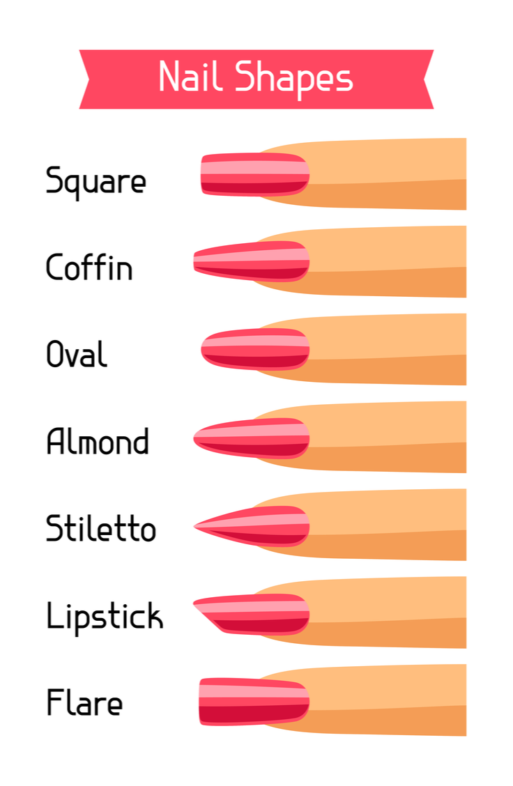 From neon colors to coffin shaped nails to glitter galore, there are so many options for your first post-pandemic set. So let's add a little bit of sunshine to those fingers by putting on some bright summer acrylic nails! The coffin nail shape is all everyone is talking about this summer!